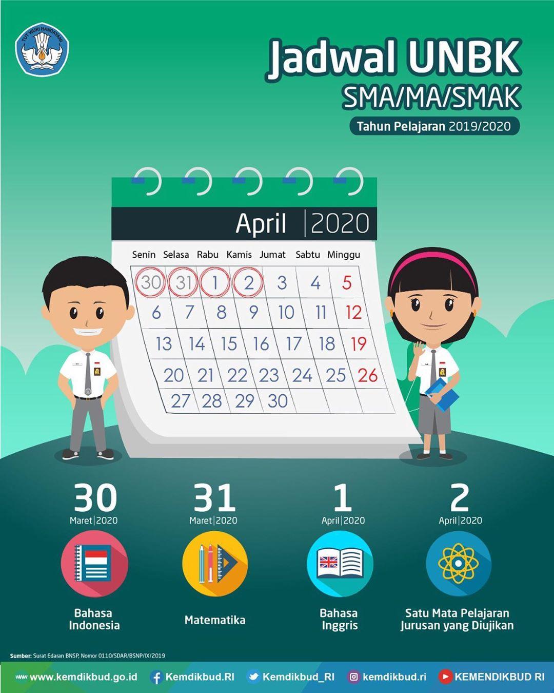 UNBK SMA TAHUN PELAJARAN 2019-2020