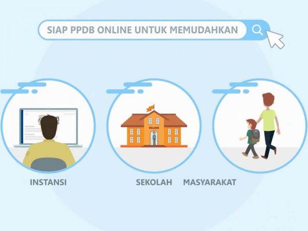 PPDB ONLINE SMAN 1 BANJAR AGUNG TAHUN PELAJARAN 2020-2021